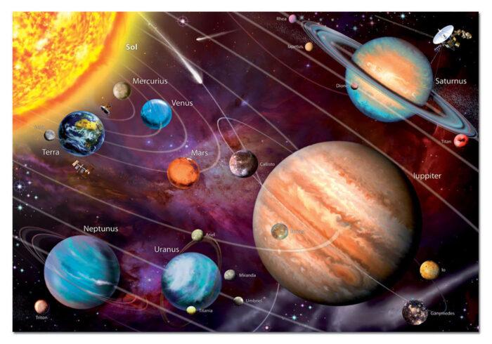 "1000 Solar system ""Neon"""