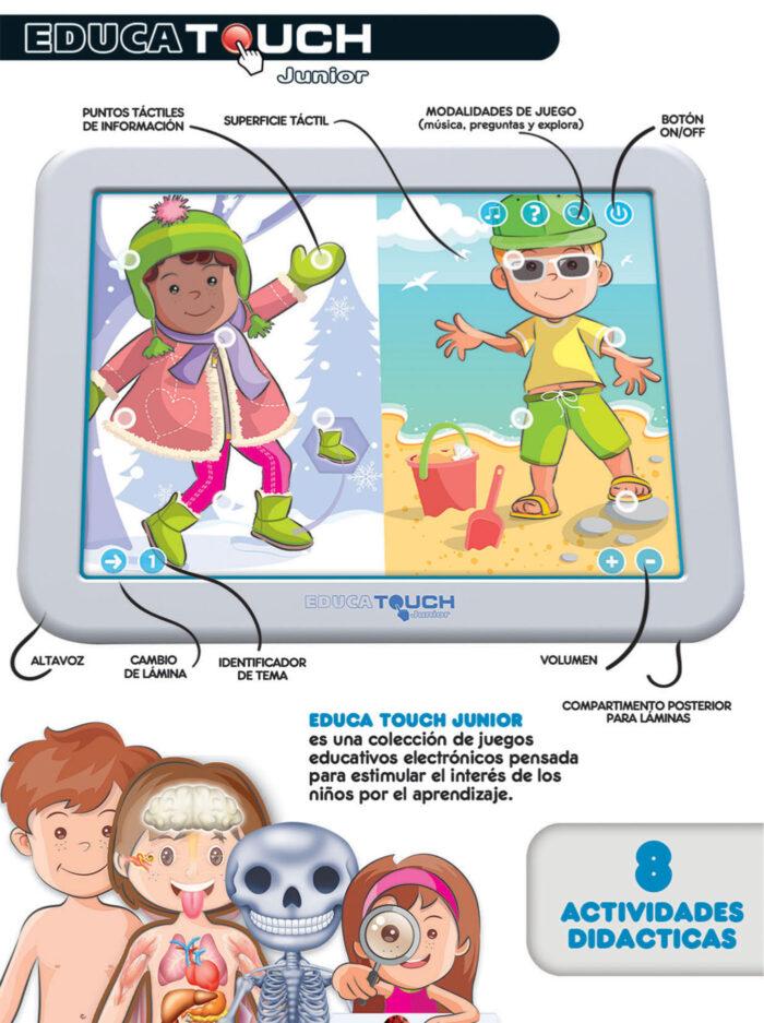 Educa Touch Junior El Cuerpo Humano
